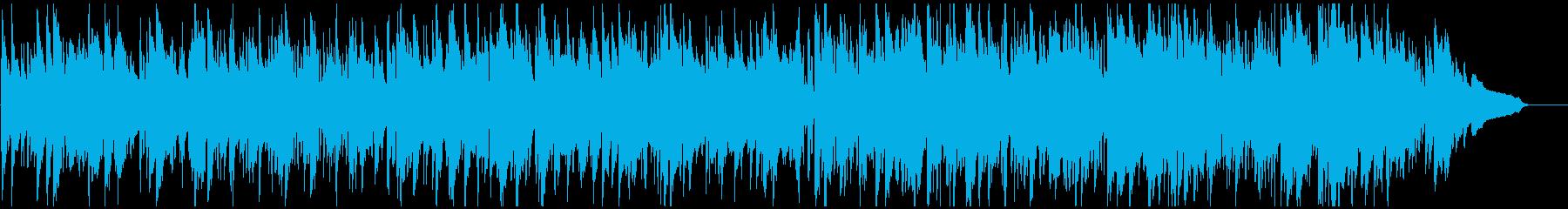 ソフトなボサノバ・ジャズ、お洒落サックスの再生済みの波形