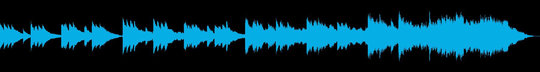 クラシック 交響曲 ロマンチック ...の再生済みの波形