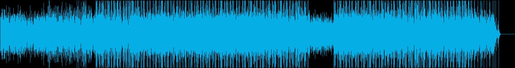 映像BGMアクティブだけど静かで心地よいの再生済みの波形