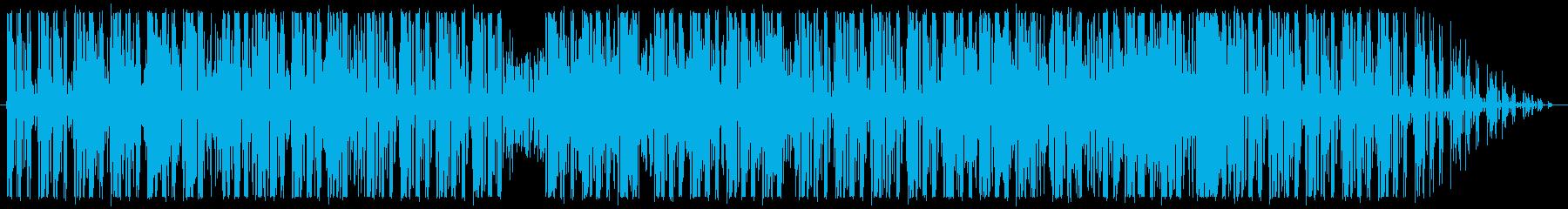 80年代風のグラウンドビートの再生済みの波形