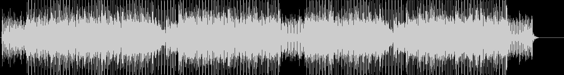 80sシンセウェーブ洋楽♫の未再生の波形