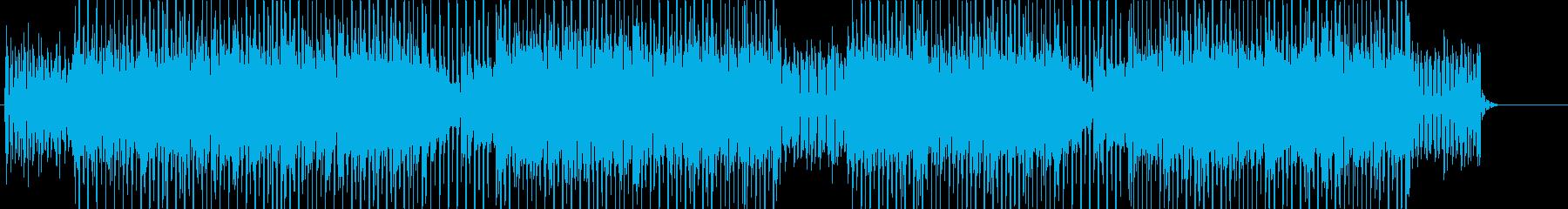 80sシンセウェーブ洋楽♫の再生済みの波形