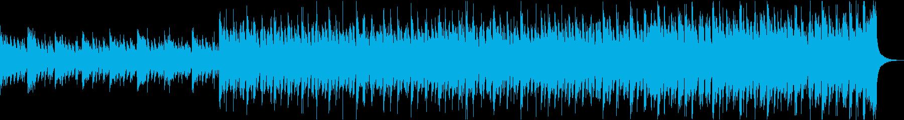 企業シネマティックエピックトレーラーbの再生済みの波形