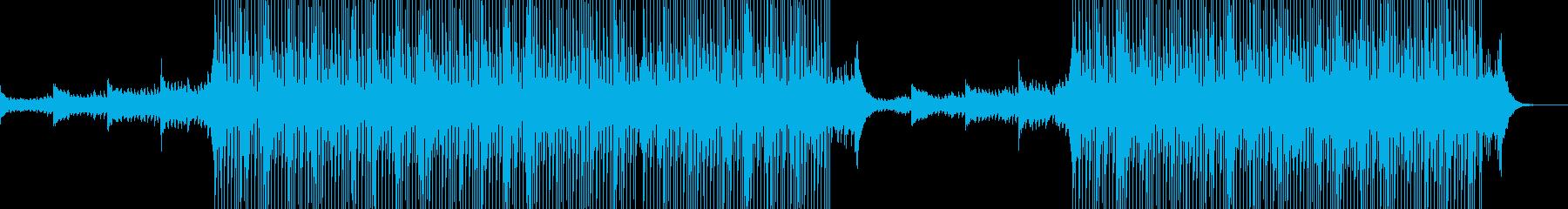Hip-hop アクティブ 明るい...の再生済みの波形