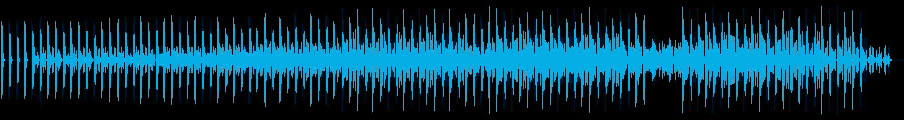 劇伴 緊迫感のあるミニマルテクノの再生済みの波形