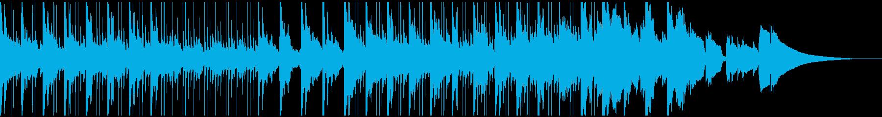 ゆっくりと流れていく感じの再生済みの波形