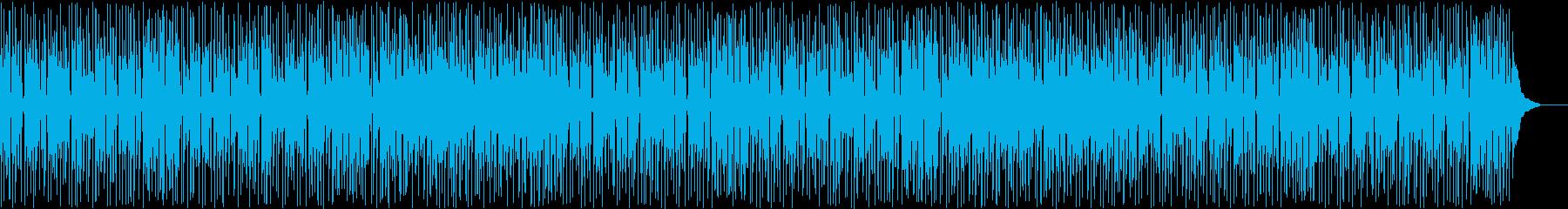 楽しく陽気なジプシージャズの再生済みの波形