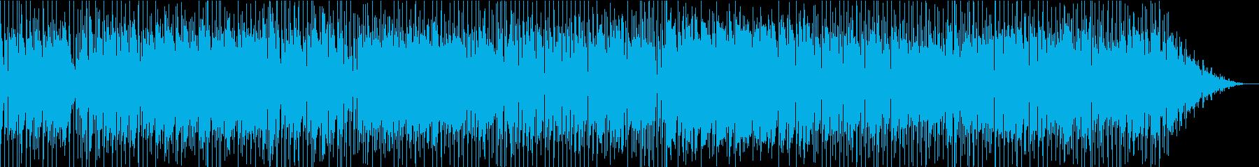 ステイホームで聴きたい80s UKポップの再生済みの波形