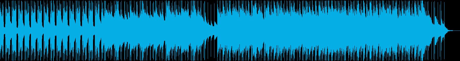 明るくて前向きなわくわくする曲の再生済みの波形