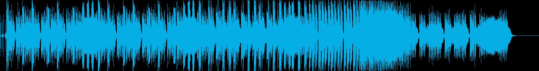 企業VP Future Bass aの再生済みの波形