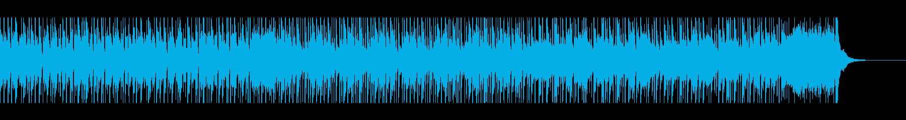 アラビアベリーダンス(60秒)の再生済みの波形