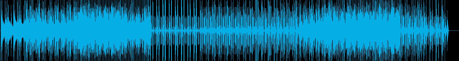 Chill-ゆったりかわいく-動画・店舗の再生済みの波形
