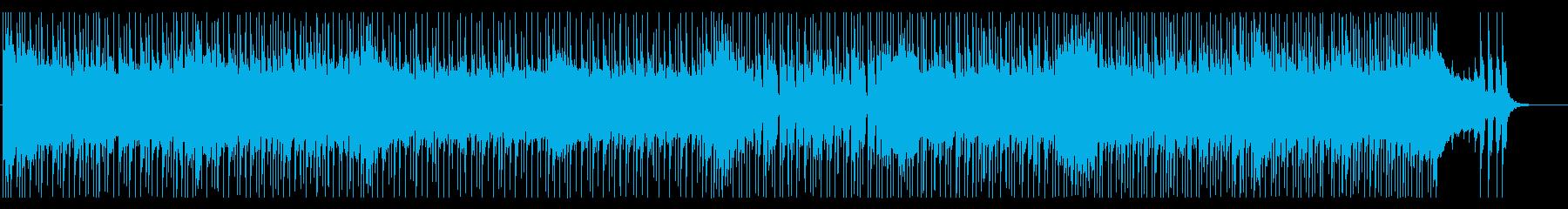 疾走感と攻撃的なメタルサウンドのBGMの再生済みの波形