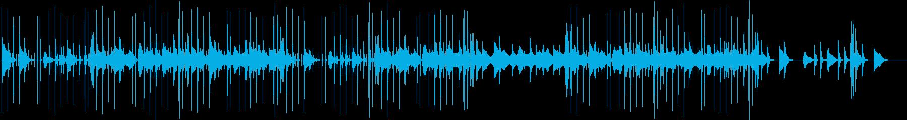 テクノ・エレクトロ。BGMなどに。の再生済みの波形