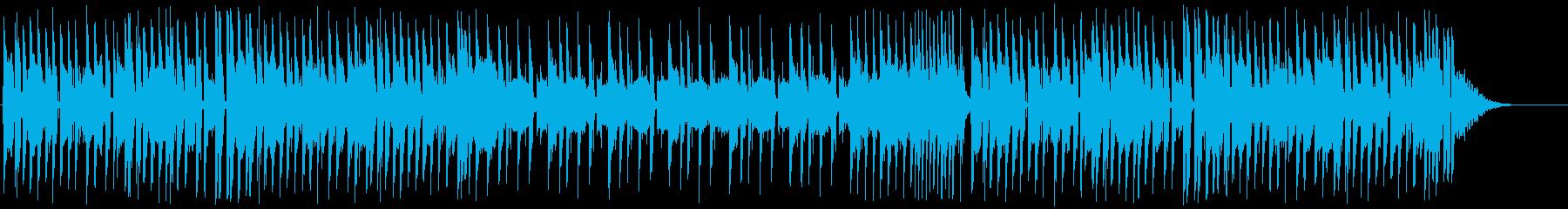 ギターリフが印象的なFutureBassの再生済みの波形