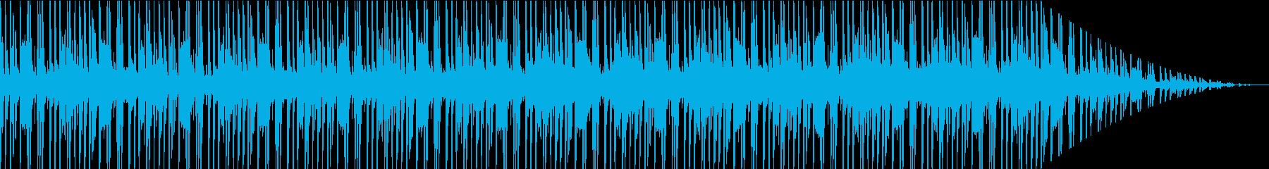 80s シンセサウンドの再生済みの波形