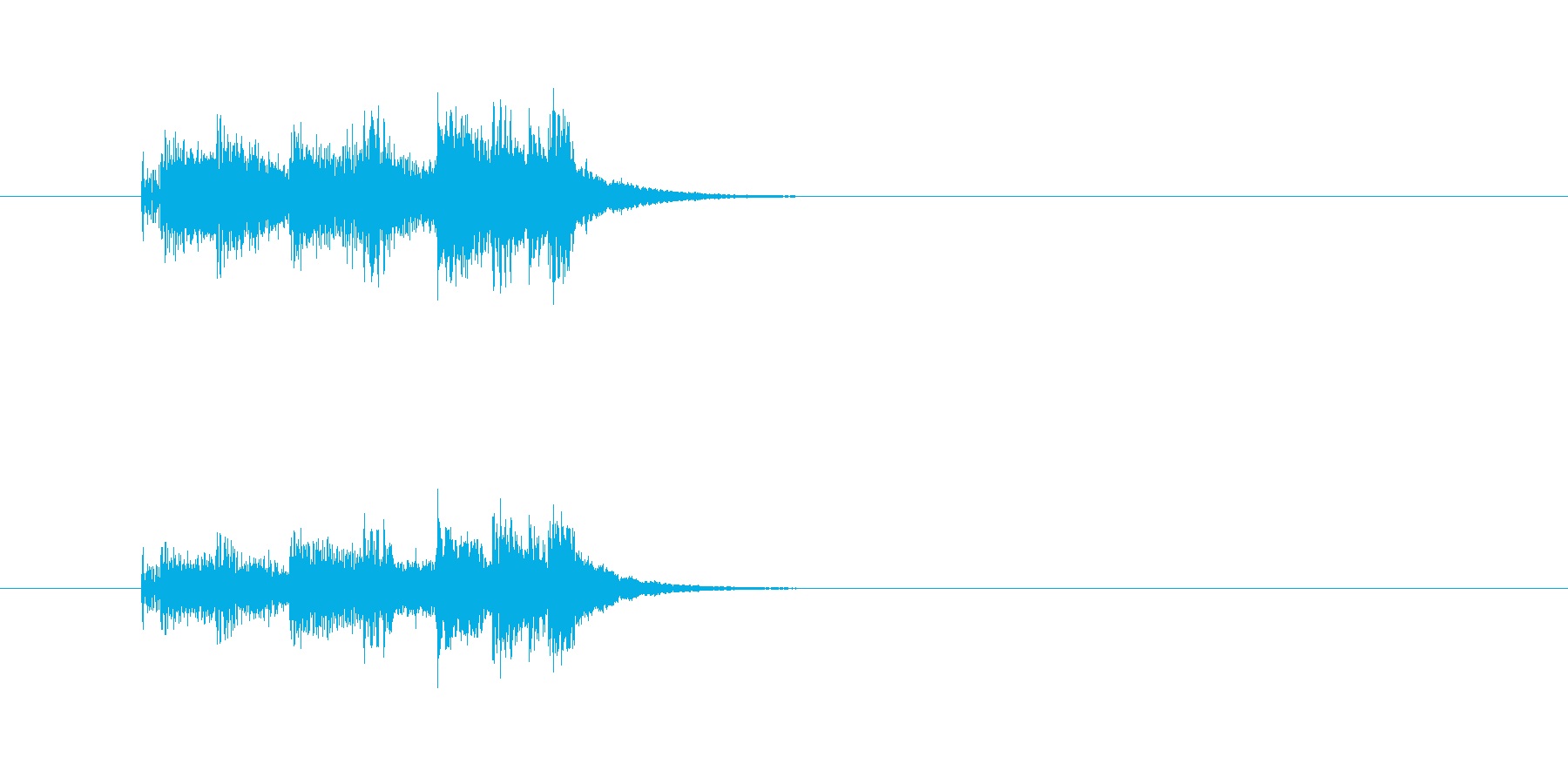 日常 シンセサイザー 落ち着き リズムの再生済みの波形