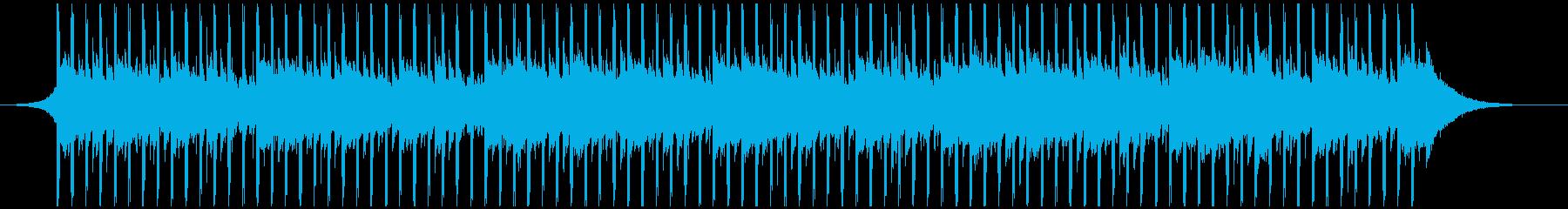 モチベーションプレゼンテーション60秒の再生済みの波形