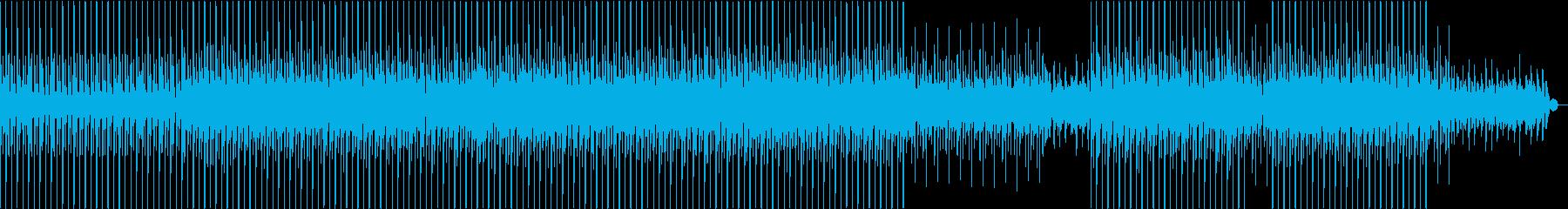 Zen Questionの再生済みの波形