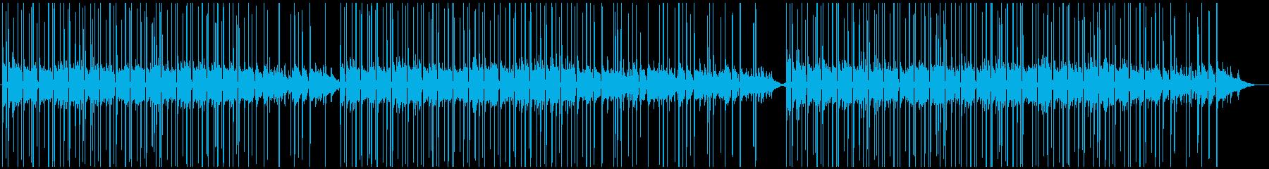 ほのぼの・優しい雰囲気のチルBGMの再生済みの波形