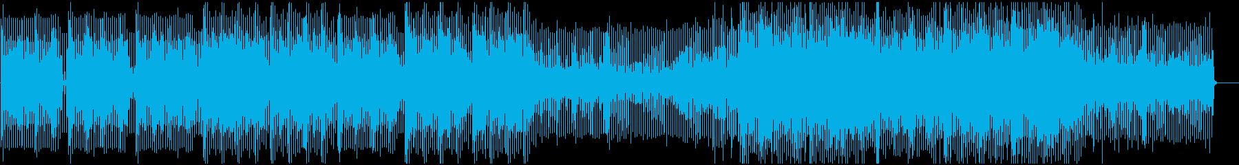 パワフルで疾走感あるメロディーの再生済みの波形