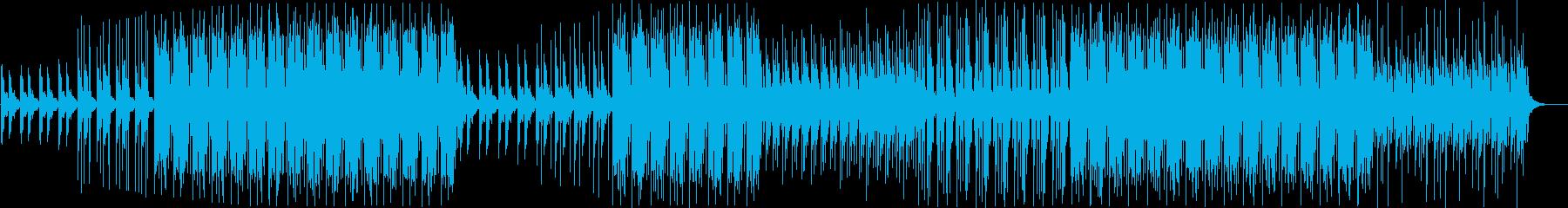 TikTok YouTube明るいBGMの再生済みの波形