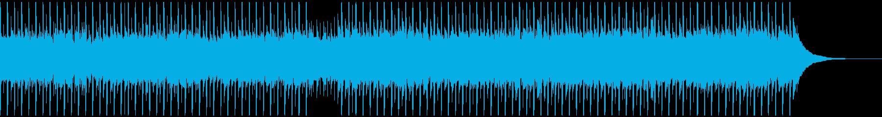 仕事(60秒)の再生済みの波形