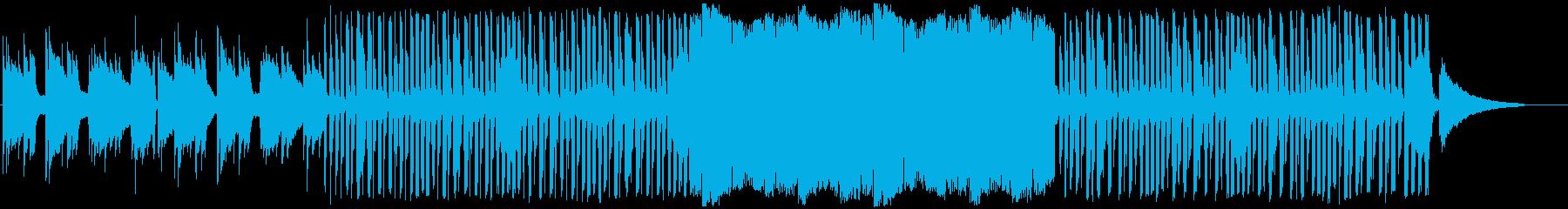 のんびり・まったりとしたBGMの再生済みの波形