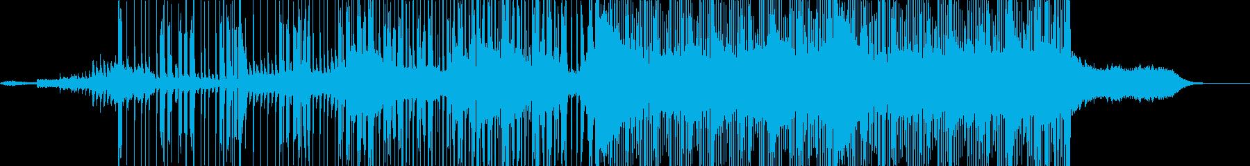 ブライトで激しいEDM。CM,映像向きの再生済みの波形