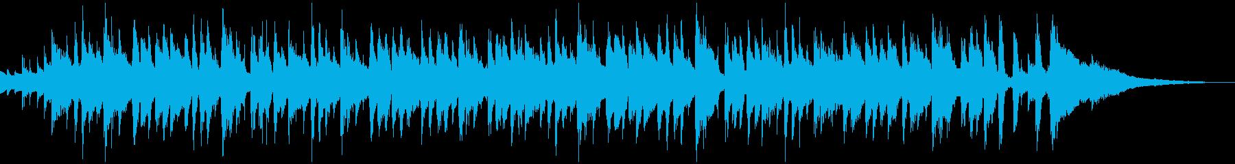 爽やか・おしゃれボサノバ/30秒の再生済みの波形