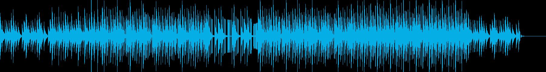 トロピカルでリラックスなパリピサウンドの再生済みの波形