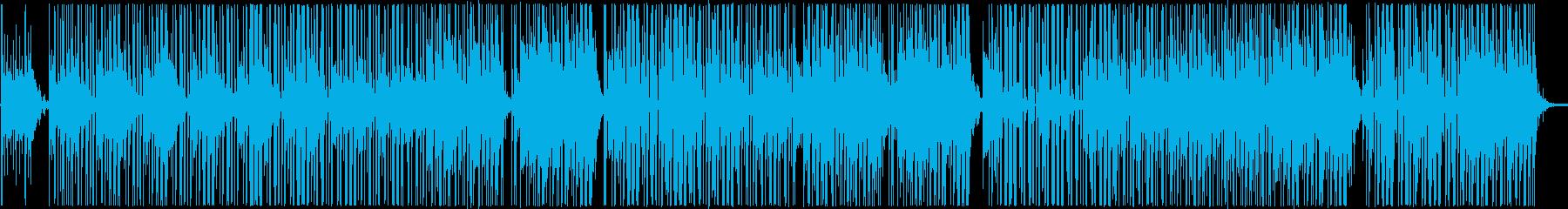レトロ ギャングラップ 神経質 淡...の再生済みの波形