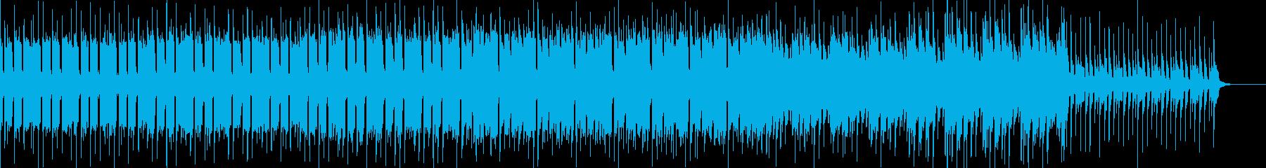 コミカルで軽快な日常系ほのぼのBGMの再生済みの波形