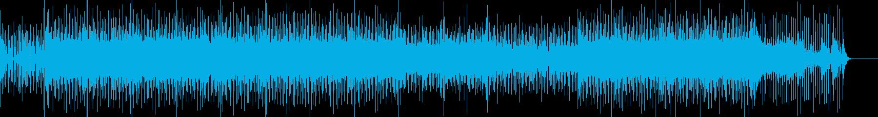 動くベース音とシンセリードが特徴のBGMの再生済みの波形