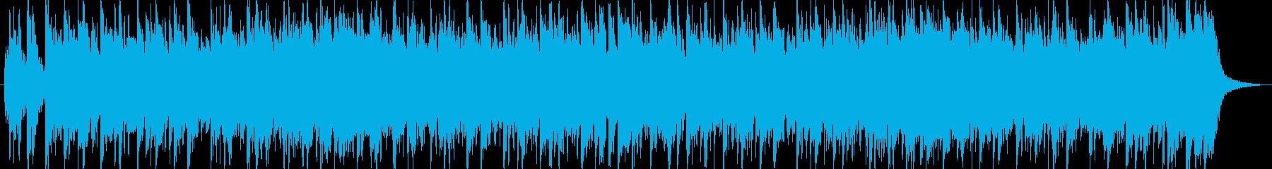 トーク用BGM(ファンク、ロック)の再生済みの波形