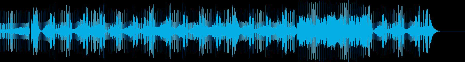 80年代ホラー風の怪しげなBGMの再生済みの波形