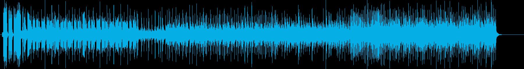 結果発表にぴったりのジングル+BGMの再生済みの波形