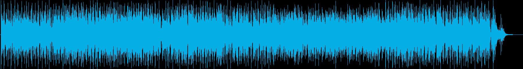 Joyfulの再生済みの波形