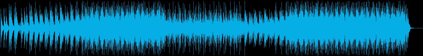 夜のChillファンクジャズ-メロウの再生済みの波形