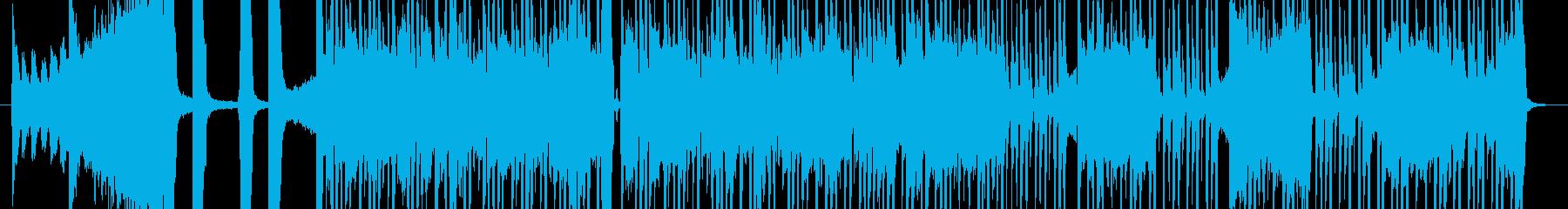 盛り上がるジャズファンクの再生済みの波形
