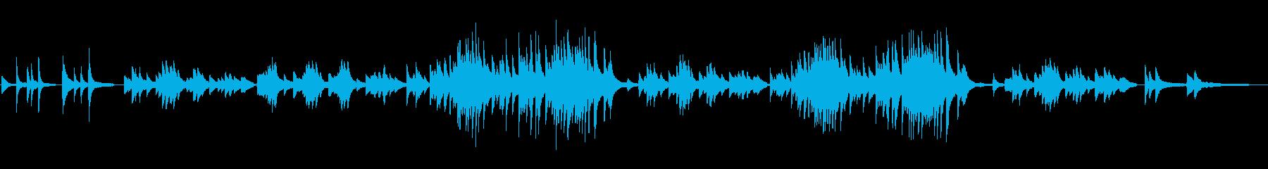 抒情小曲集より「メランコリ」の再生済みの波形
