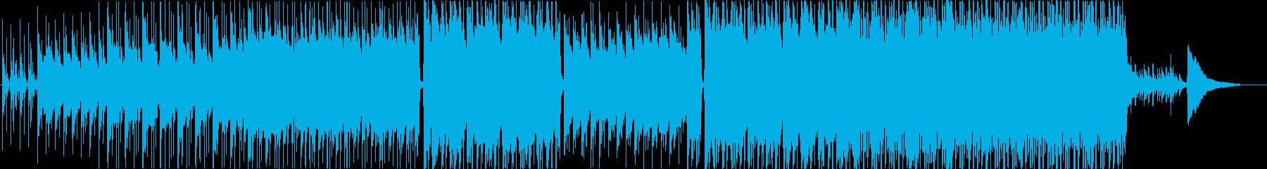 のんびとした爽やかなポップスBGMの再生済みの波形