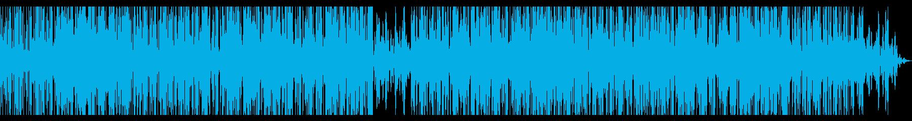 ローファイなHIPHOPサウンドの再生済みの波形