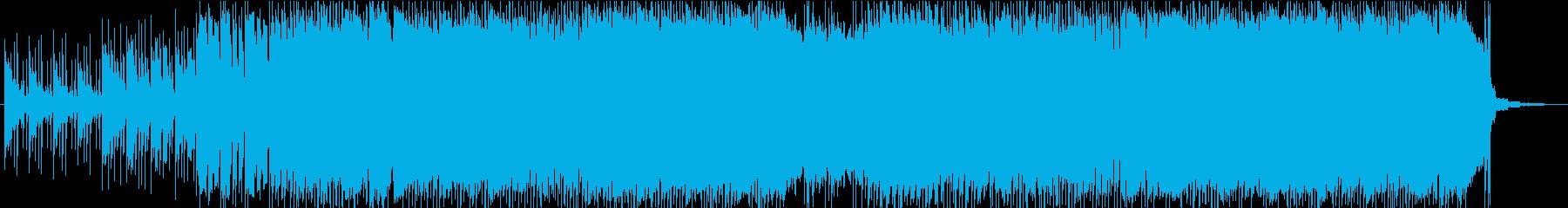 人気のある電子機器 中国国家 ポジ...の再生済みの波形