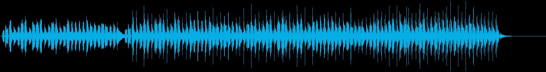 スッキプしてしまうような軽快なBGMの再生済みの波形