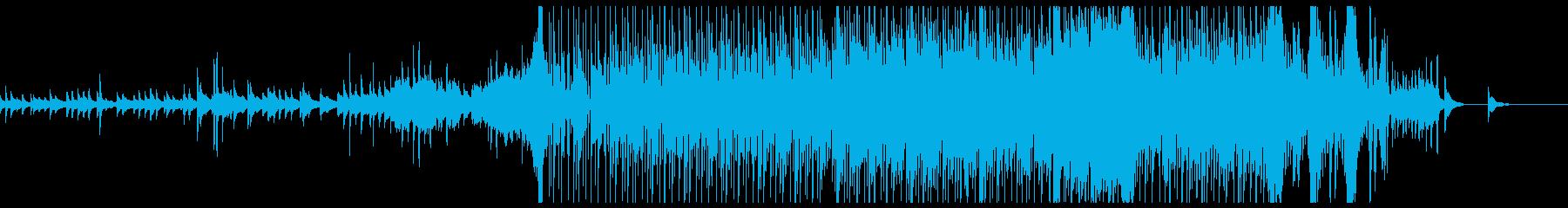 ピアノとオーケストラのBGMの再生済みの波形