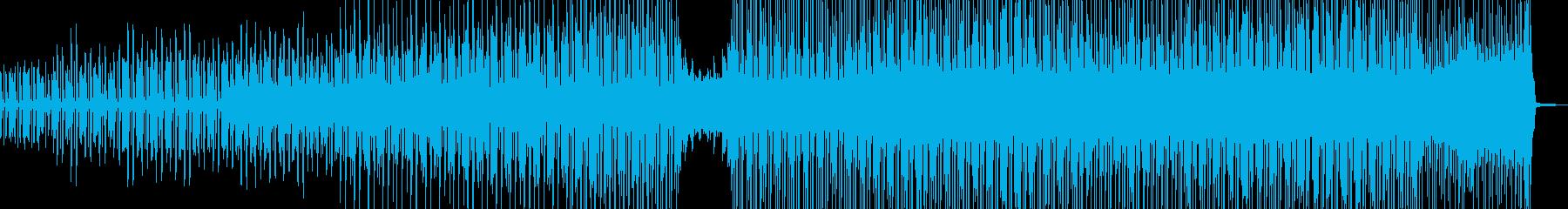 長閑→軽快・徐々にポップスへ展開 Aの再生済みの波形