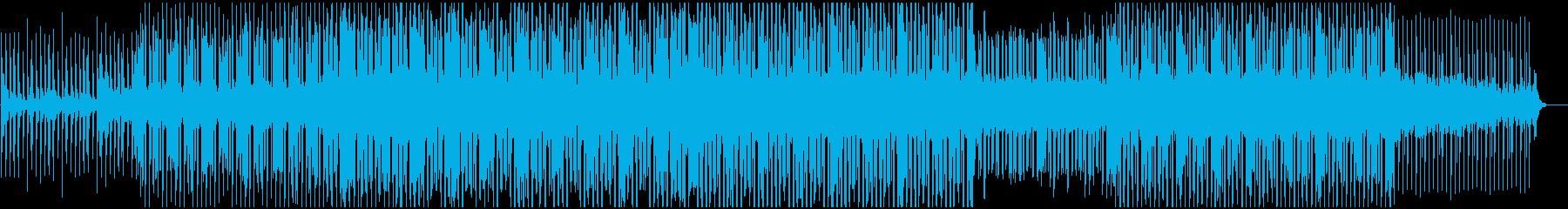 レトロフューチャー 80's洋楽ファンクの再生済みの波形