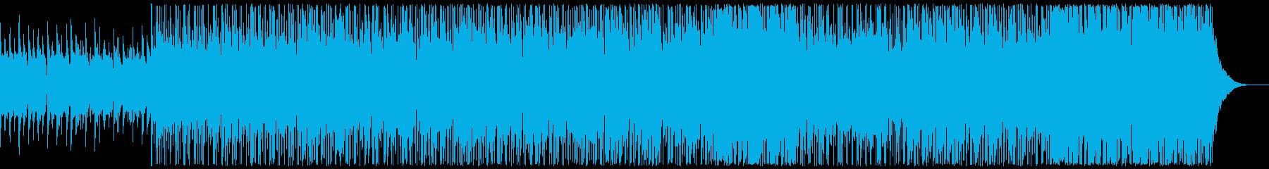 ゆったりとした広がりのある曲の再生済みの波形
