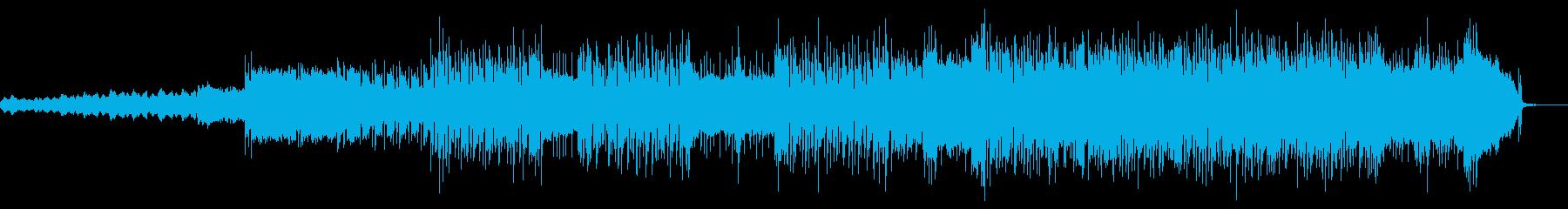 ヘヴィなギターで登場シーンに最適なBGMの再生済みの波形